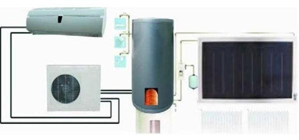 hvac3 - Split Cool Solar HVAC Systems